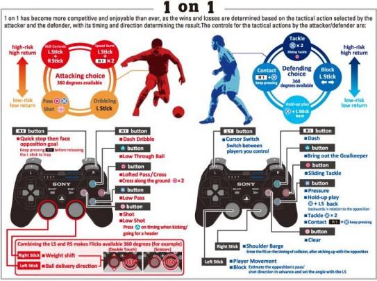 PES 2014 Controls (1)