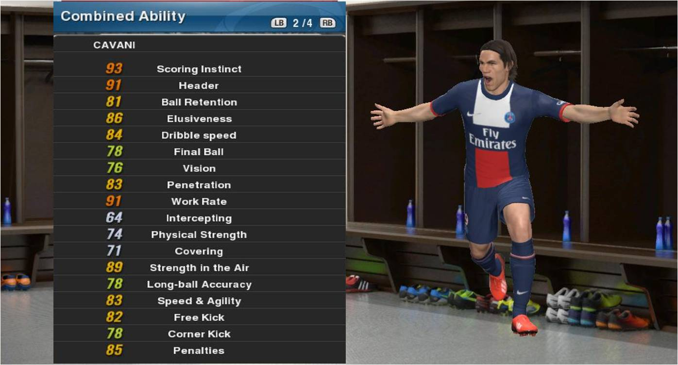 pes 2014 combined ability